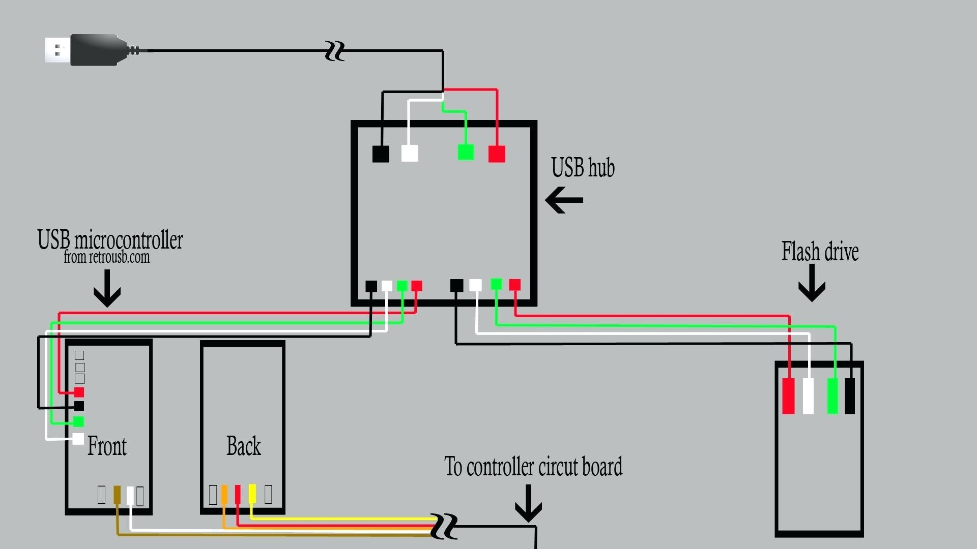Female Usb Wiring Diagram - Solution Of Your Wiring Diagram Guide • - Female Usb Wiring Diagram