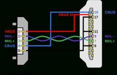File:mhl Micro-Usb – Hdmi Wiring Diagram.svg – Wikimedia Commons – Micro Usb To Hdmi Cable Wiring Diagram