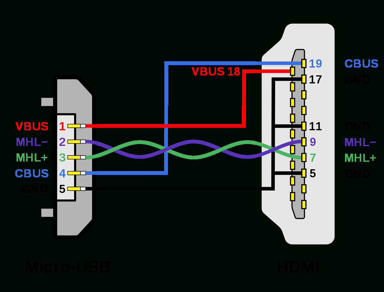 File:mhl Micro-Usb - Hdmi Wiring Diagram.svg - Wikimedia Commons - Mini Hdmi To Usb Wiring Diagram