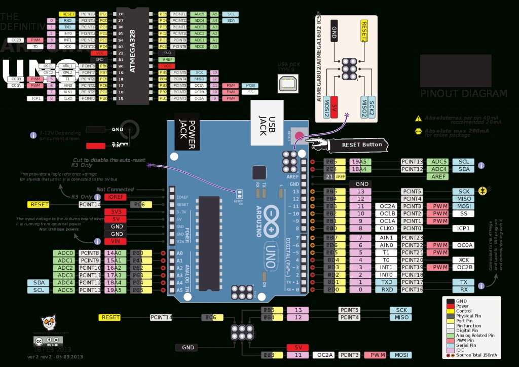 file pinout of arduino board and. Black Bedroom Furniture Sets. Home Design Ideas