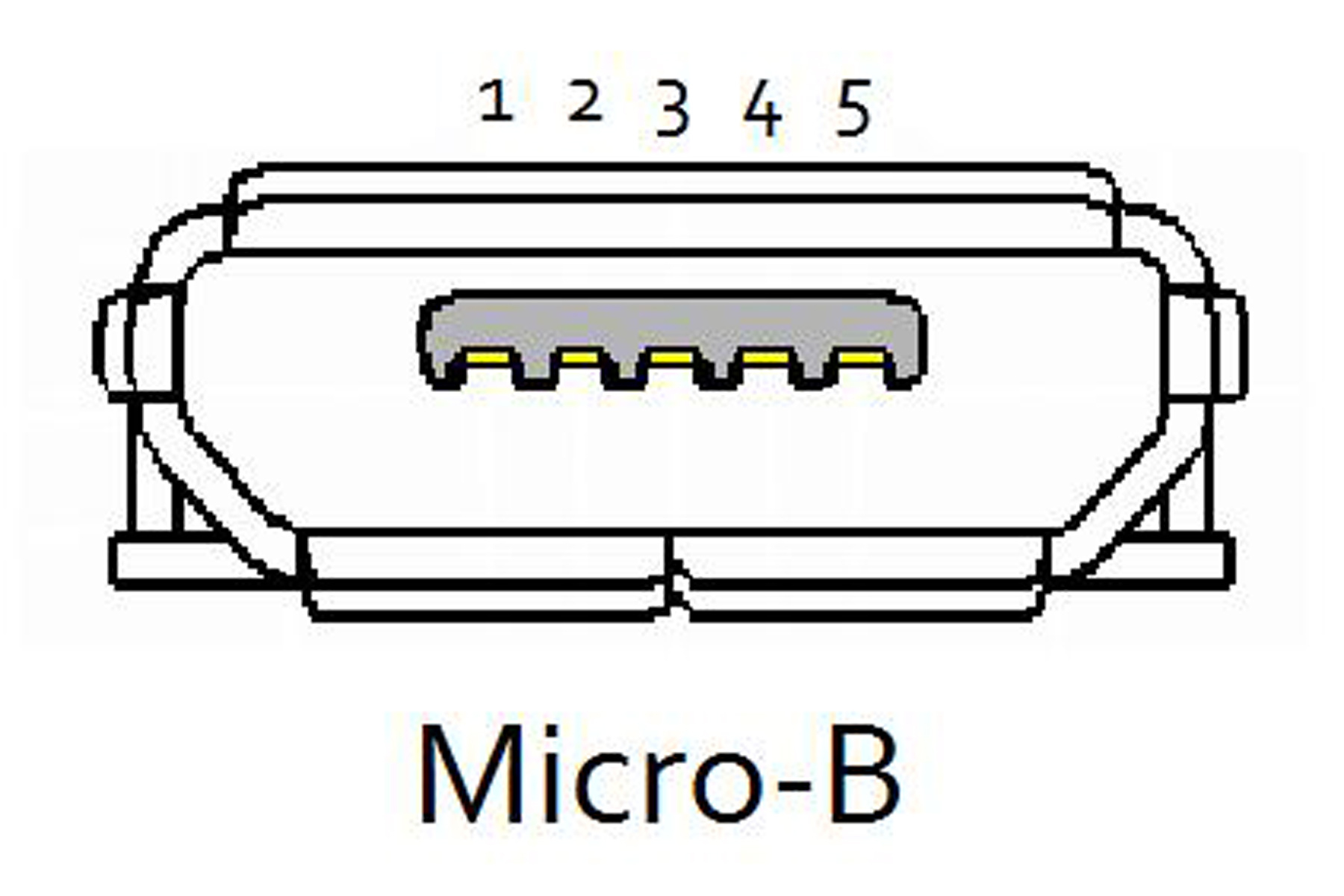 File:usb Micro-B Receptacle - Wikimedia Commons - 2 Wiring Micro Usb B To Usb A Diagram