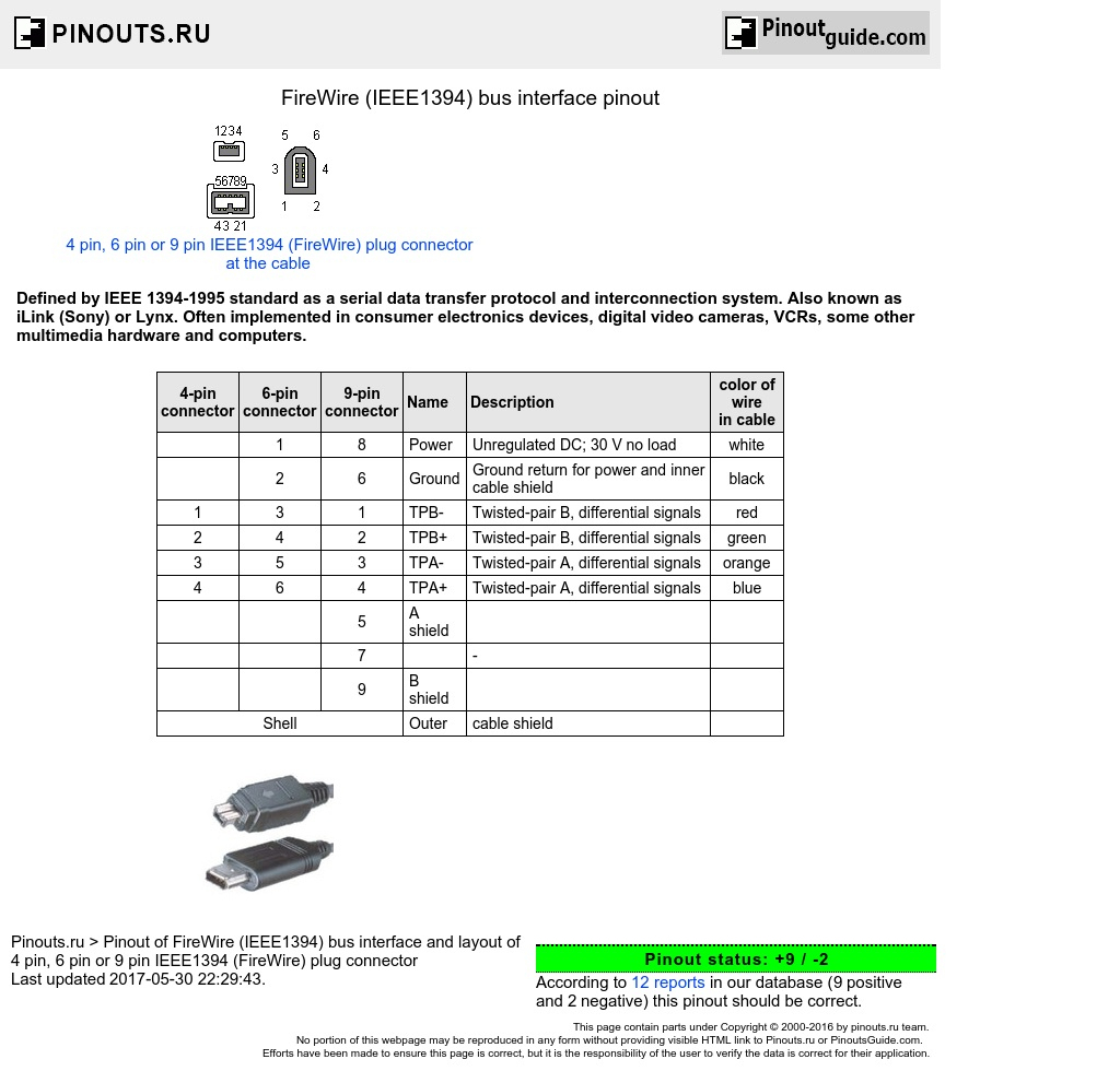 Firewire (Ieee1394) Bus Interface Pinout Diagram @ Pinouts.ru - 6 Prong Usb Wiring Diagram