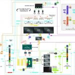 Flash Drive Wiring Diagram | Wiring Library   Wiring Diagram For Usb Flashdrive
