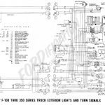 Ford 1967 Truck Wiring Diagram | Wiring Diagram   2016 F150 Usb Wiring Diagram
