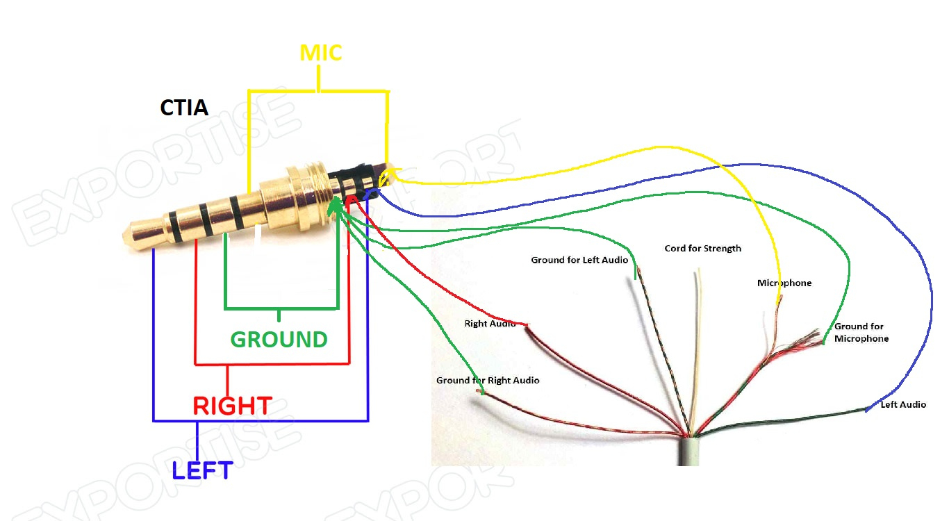 Usb    Microphone    Wiring       Diagram         USB       Wiring       Diagram