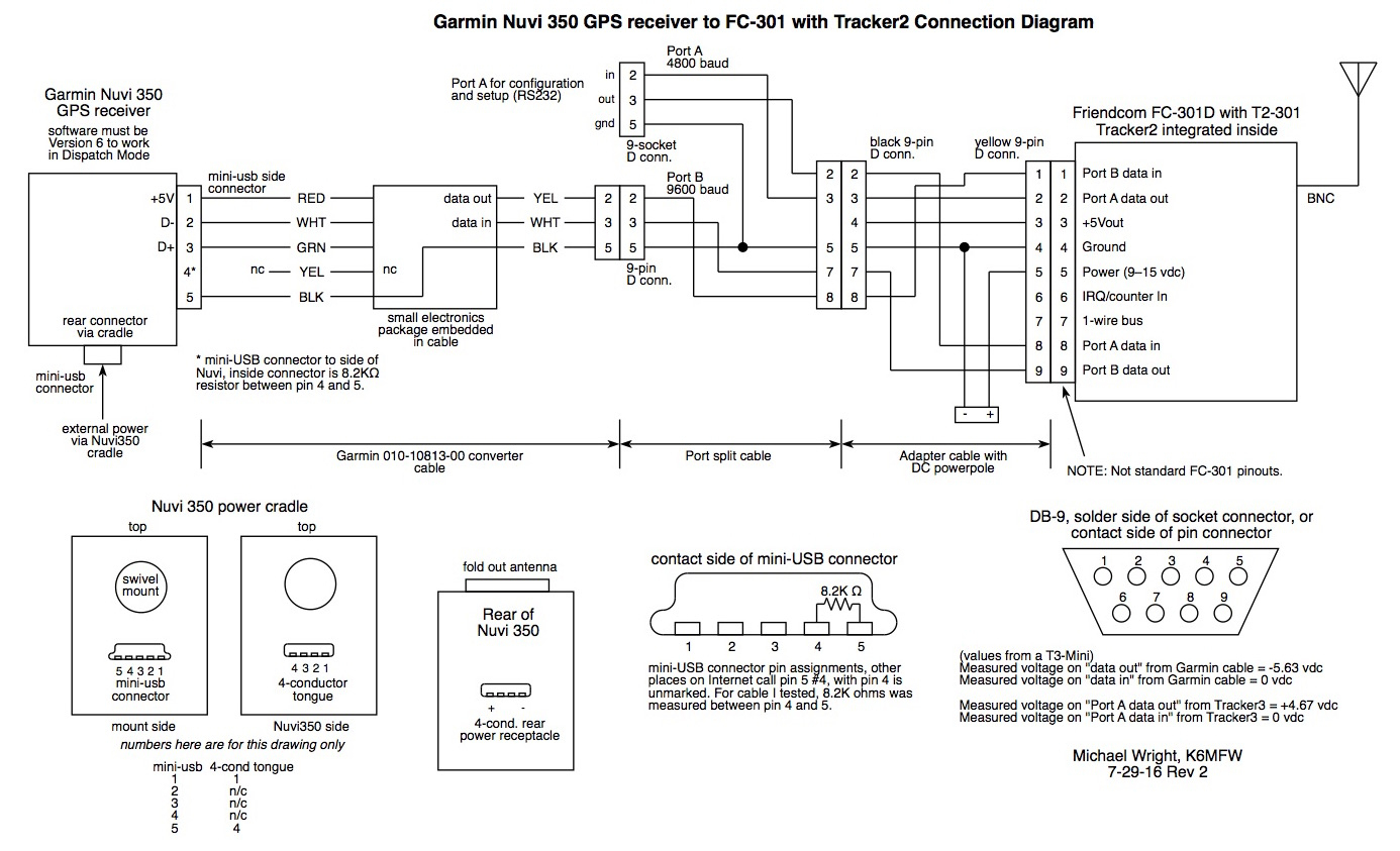 Garmin Mini Usb Wiring Diagram | Manual E-Books - Garmin Mini Usb Wiring Diagram