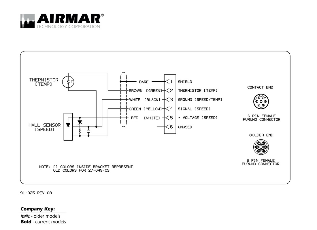 Gemeco | Wiring Diagrams - Usb Female To Female Color Adapter Wiring Diagram