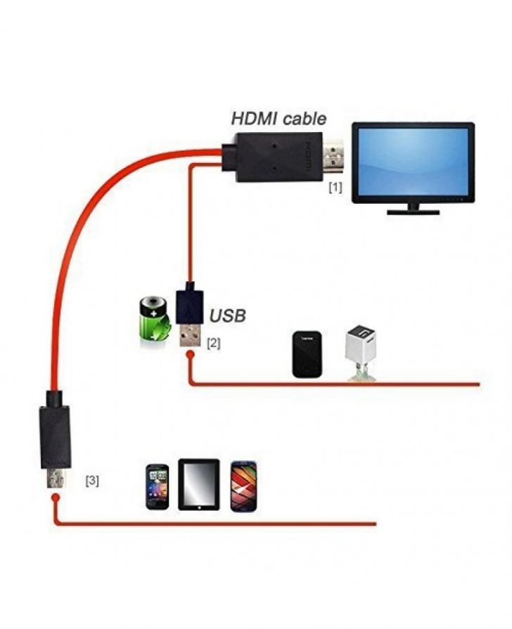 Wiring Diagram Mhl Usb To Hdmi Converter