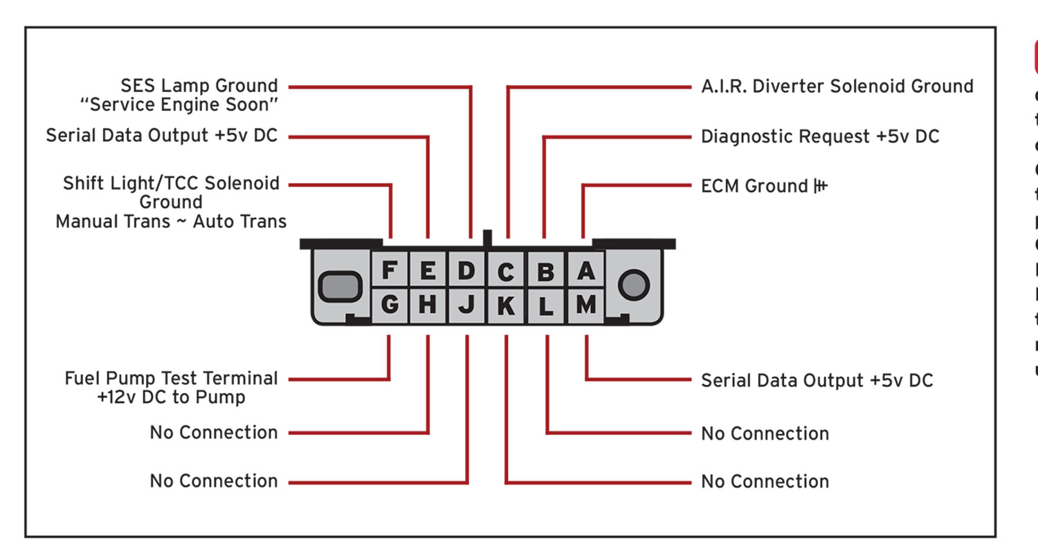 Usb To Obdii Wiring Diagram