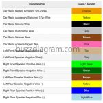 Gmc Radio Wiring Color Code | Manual E Books   2012 Gmc Sierra Factory Usb Radio Wiring Diagram