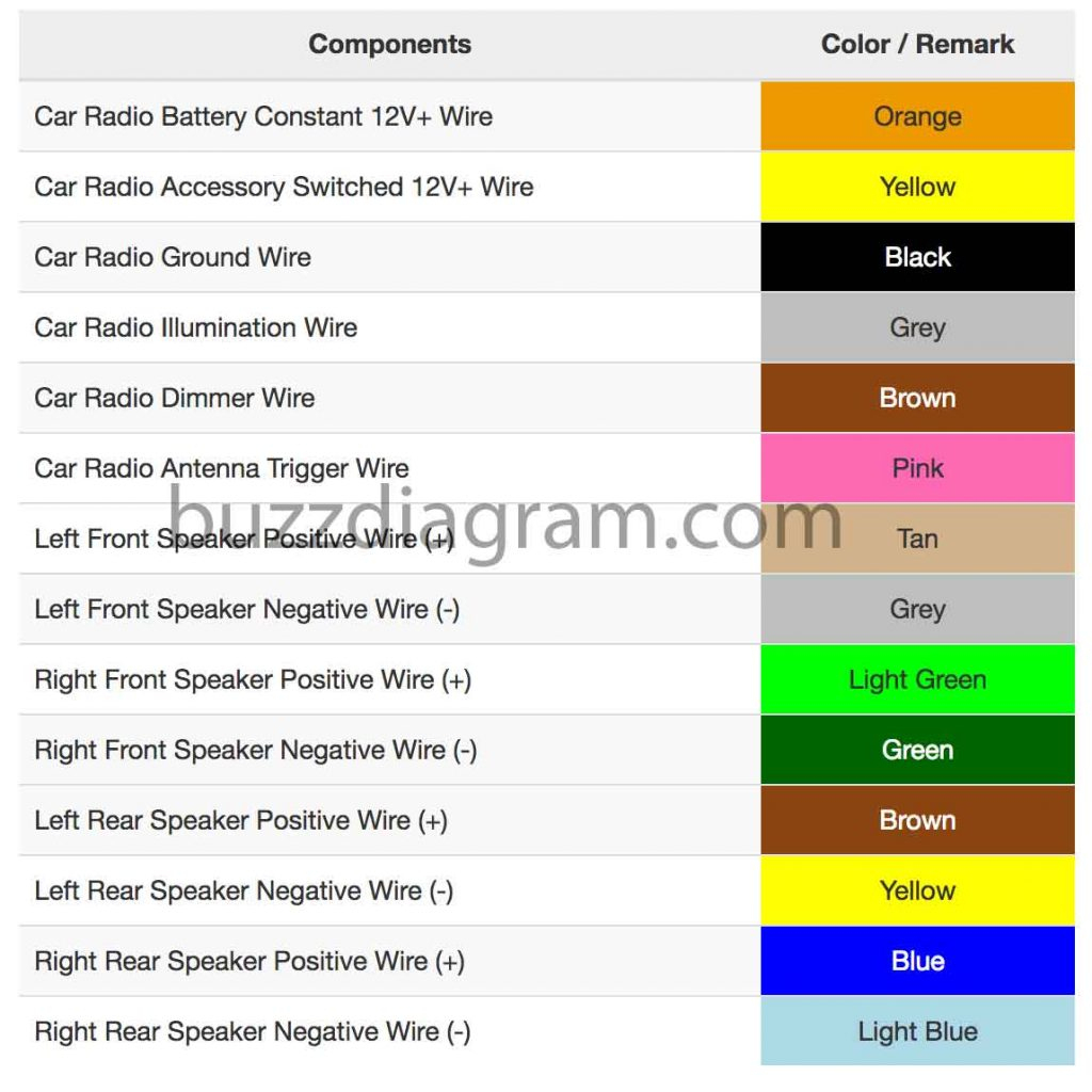 2012 Gmc Sierra Factory Usb Radio Wiring Diagram