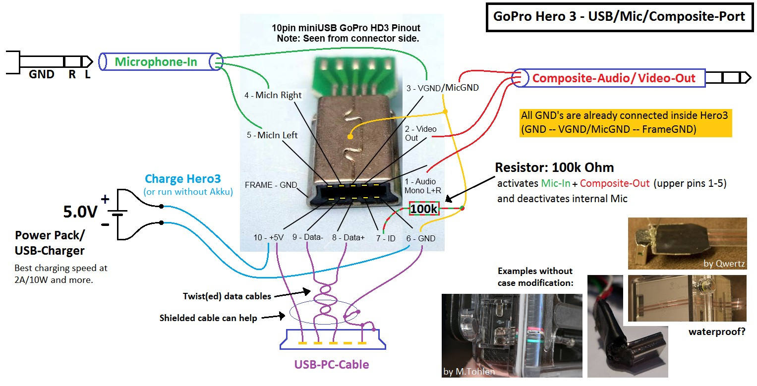 Gopro Usb Wiring Diagram | Manual E-Books - Gopro Hero 3 Usb Wiring Diagram