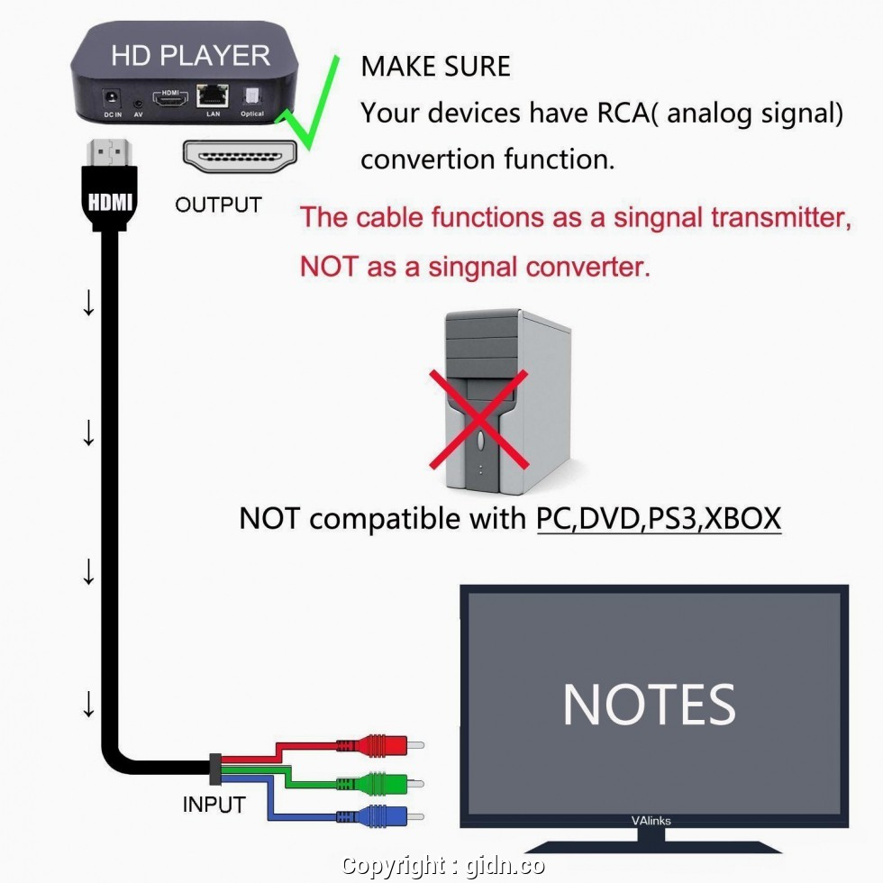 Micro Usb To Hdmi Cable Wiring Diagram