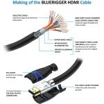Hdmi To Usb Cable Diagram Wiring Diagram | Wiring Diagram   Vga To Male. Usb Cable Wiring Diagram