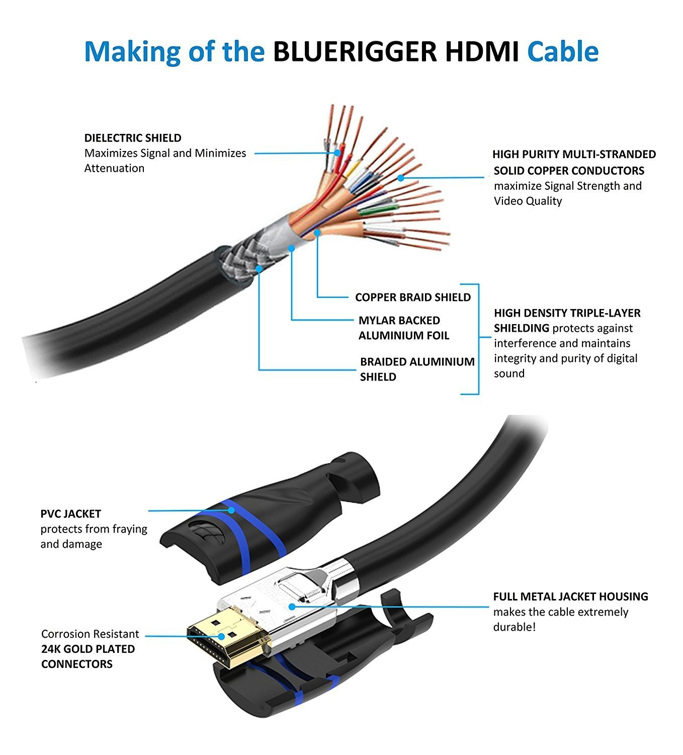 Vga To Male  Usb Cable Wiring Diagram