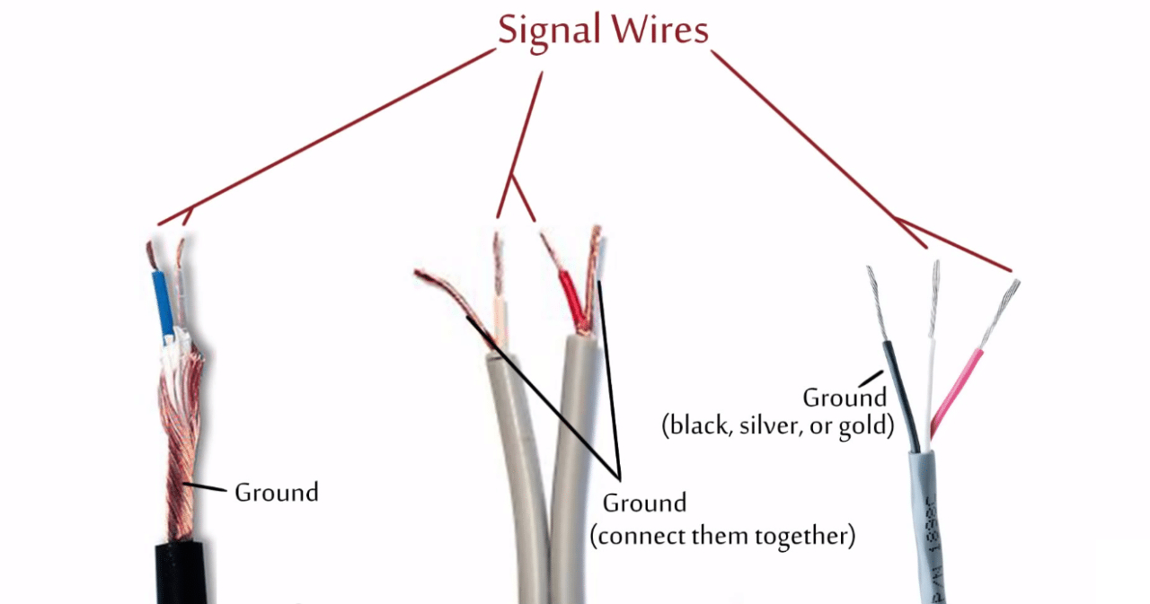 Headphone Wiring 4 Wires - Wiring Diagram Explained - Usb Wiring Diagram 4 Wires