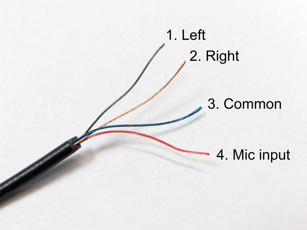 Headset Mic Wiring Diagram - Creative Wiring Diagram Templates • - Microphone To Usb Wiring Diagram
