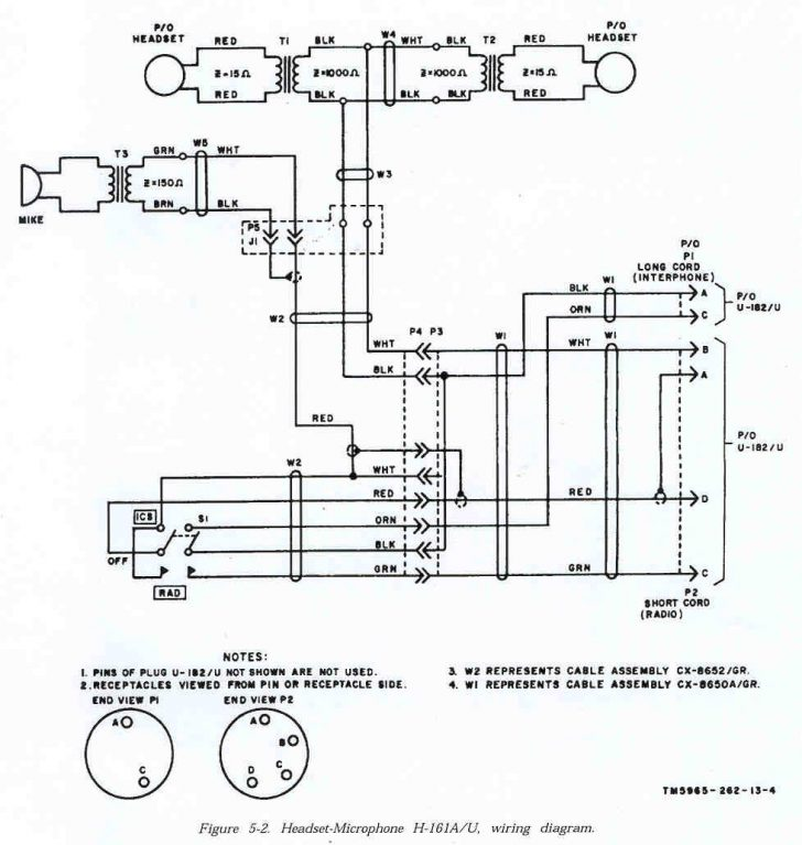Brilliant Usb Wiring Diagram Part 37 Wiring 101 Ferenstreekradiomeanderfmnl