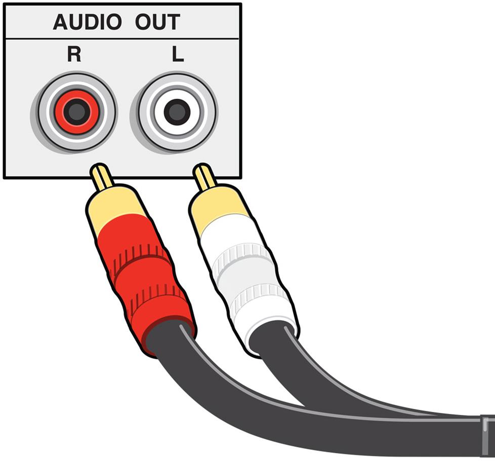 Home A/v Connections Glossary - Usb To Rca Cord Splice Wiring Diagram Audio