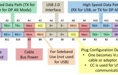 How Does A Usb C Port Provide The Power To Charge Laptops – Usb Wiring Diagram For Charging