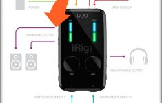 How To Connect Your Guitar And Mac Using The Irig Pro Duo – Garageband Usb Wiring Diagram