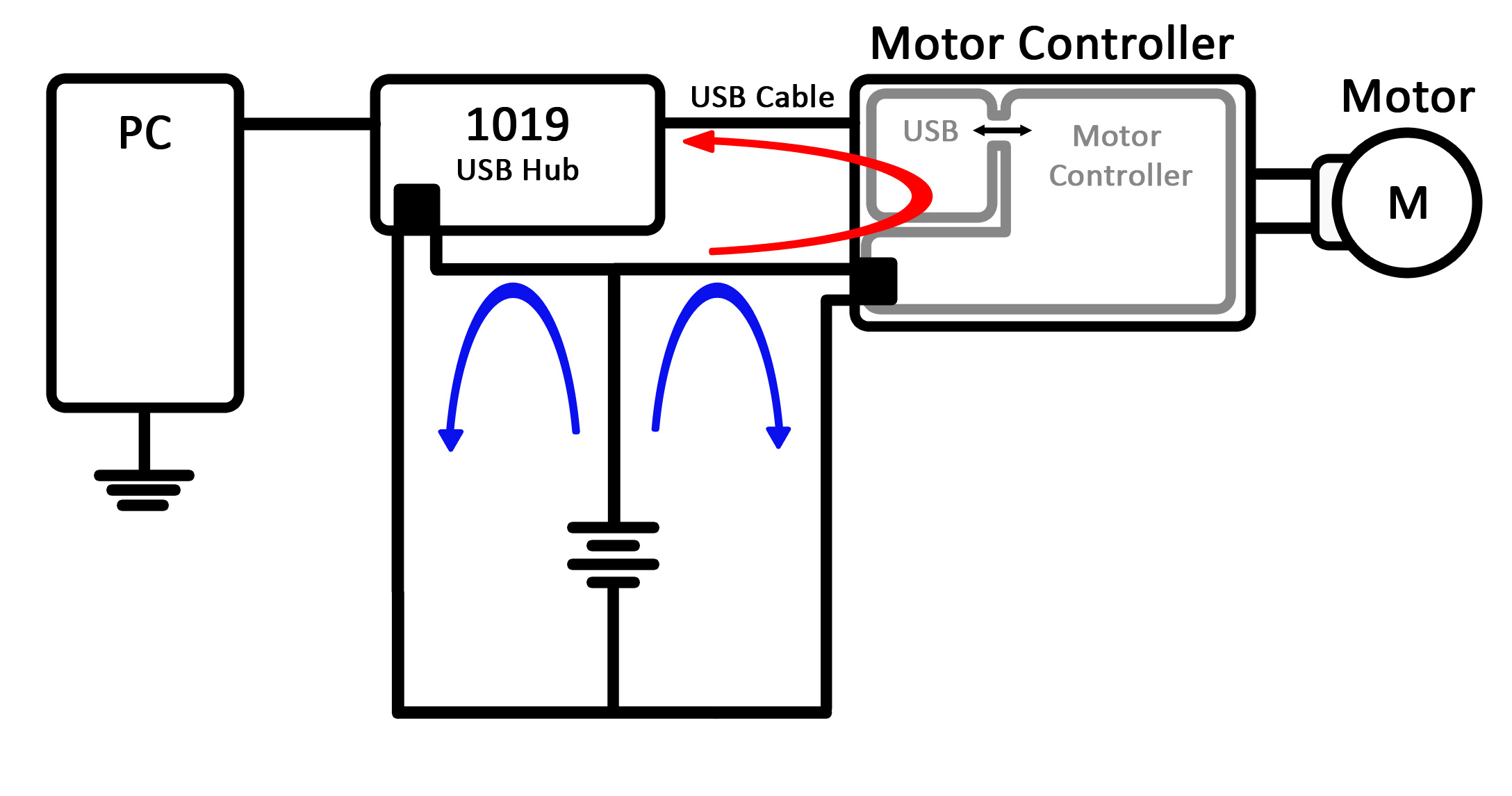 How To Destroy A Motor Controller | Phidgets - Wiring Diagram Usb Cable To Dc