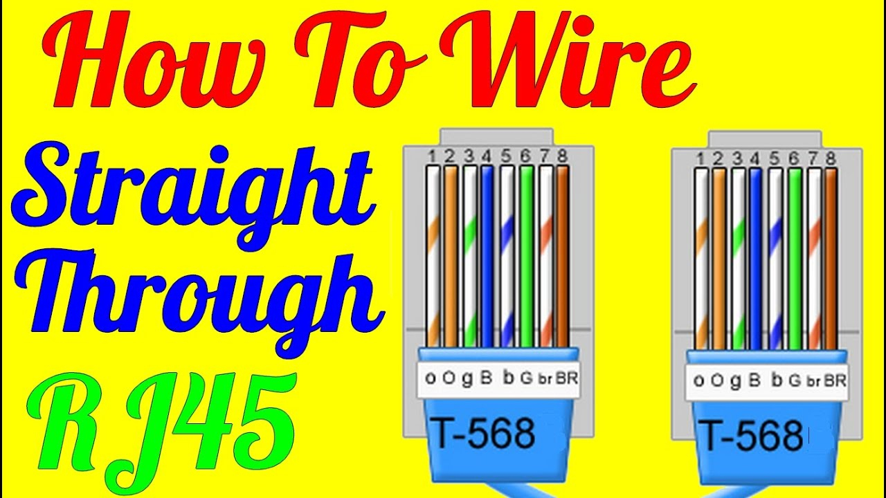 How To Make Straight Through Cable Rj45 Cat 5 5E 6 ( Wiring Diagram - Usb To Ethernet Wiring Diagram Blue Yellow
