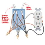 Install A Super Easy Usb Outlet — The Family Handyman   Usb Outlet Wiring Diagram