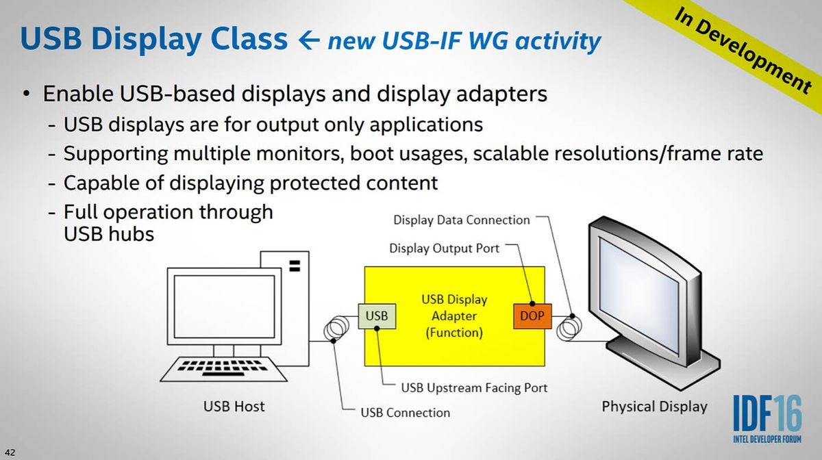 Intel Explains How Usb-C Could Be Far Better Than The Headphone Jack - Usb Type C Audio Wiring Diagram