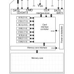 Interfacing Catalex Microsd Card With Arduino   Vishnu M Aiea   Usb To Micro Sd Card Wiring Diagram