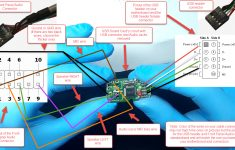 Amazing Wiring Diagram For Obd2 Port To Usb Usb Wiring Diagram Wiring Cloud Oideiuggs Outletorg