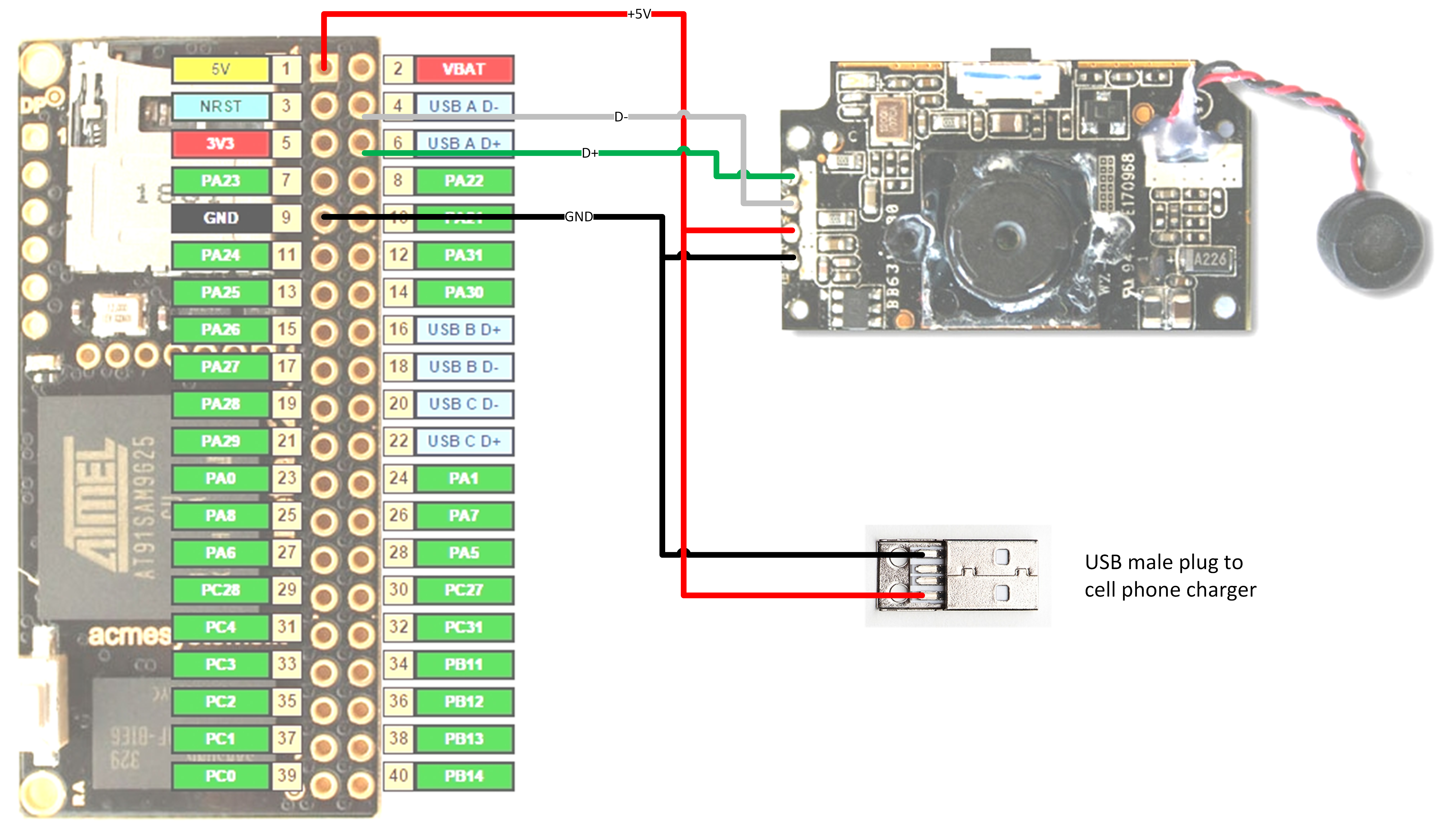 Usb Terminal Wiring Diagram