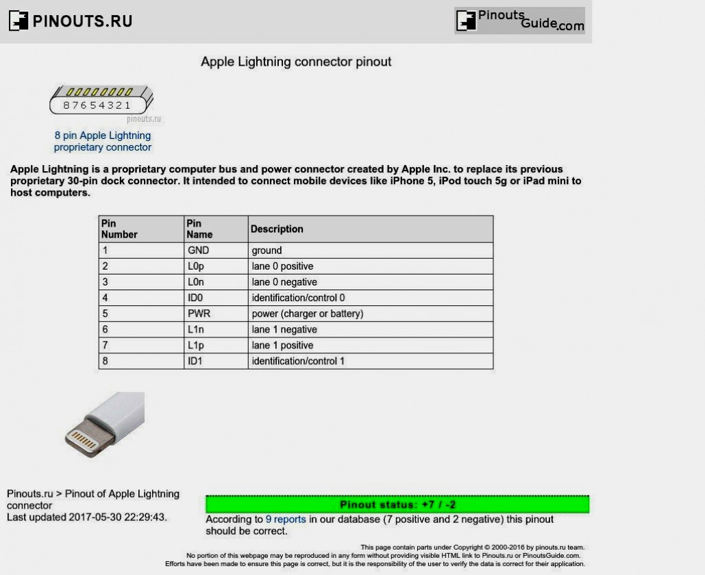 Ipad Usb Wiring Diagram | Wiring Diagram - Usb Lightning Cable Wiring Diagram 3 Wires