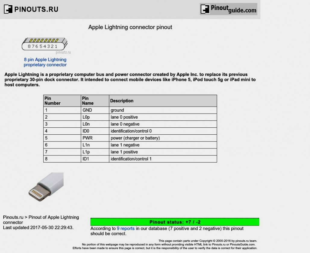 Iphone 5 Lightning To Usb Cable Wiring Diagram | Wiring Diagram - Lightning To Usb Cable Wiring Diagram
