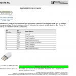 Iphone 5 Usb Cord Wiring Diagram | Wiring Diagram   Usb Wiring Diagram Cable To15 Plug