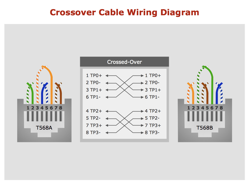 Mini Usb Wiring Diagram Color Code