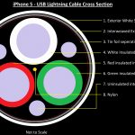 Iphone Dock Wiring Diagram | Wiring Library   Lighting Usb Cable Wiring Diagram