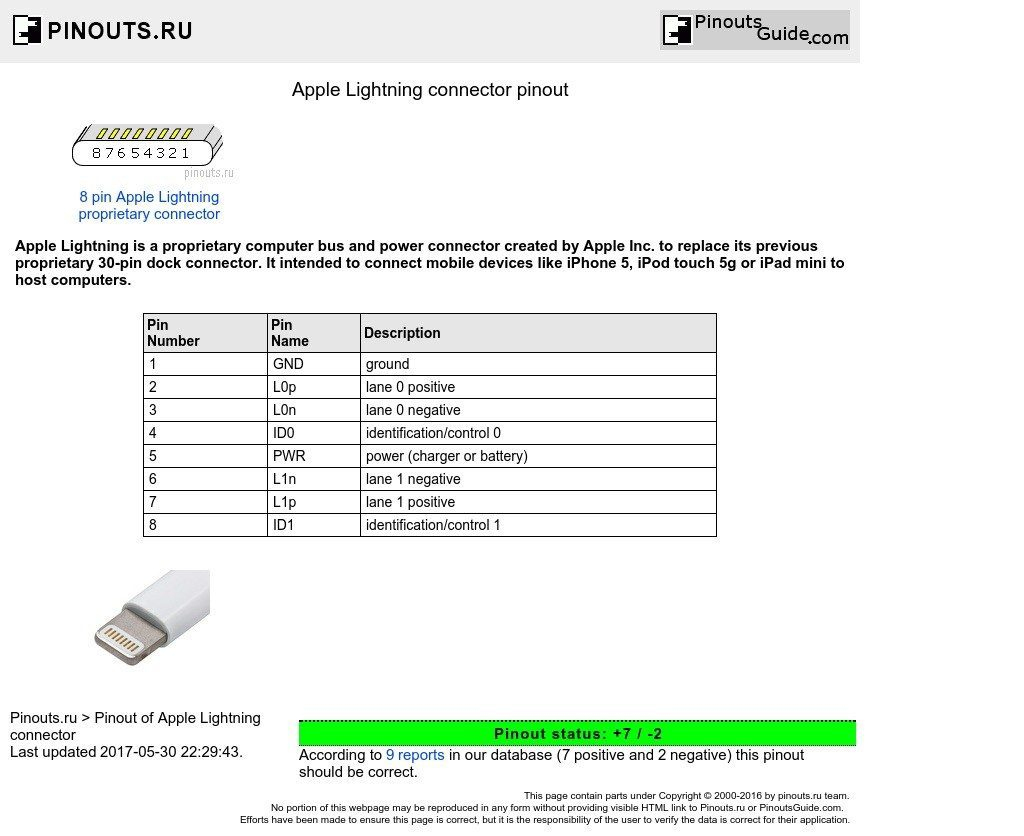 Iphone Plus To Usb Wiring Diagram | Manual E-Books - Lighting Usb Cable Wiring Diagram