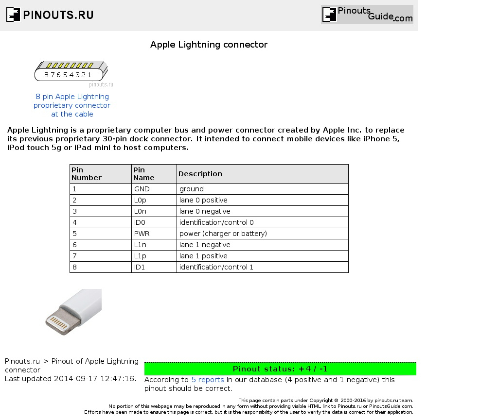 Iphone Usb Cable Wiring Diagram Plug | Wiring Diagram - Ipod 4 Usb Cable Wiring Diagram