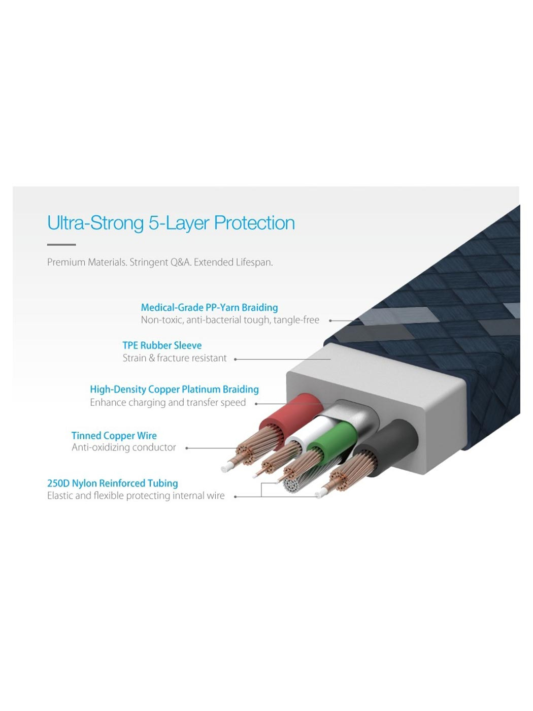Iphone Wire Diagram - Today Wiring Diagram - Iphone 5 Usb Cable Wiring Diagram