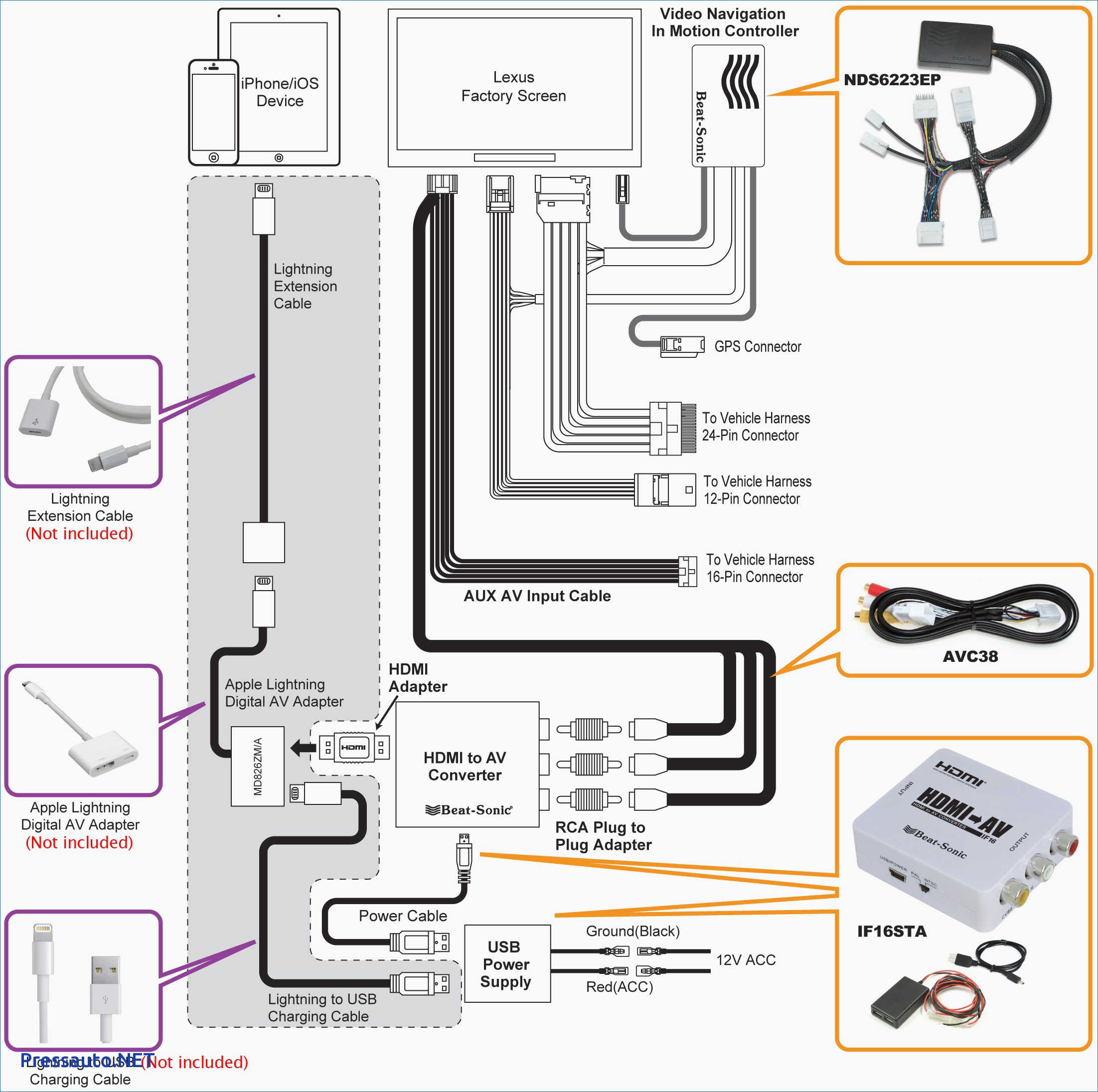 Wiring Diagram For Usb Cable To Ipod