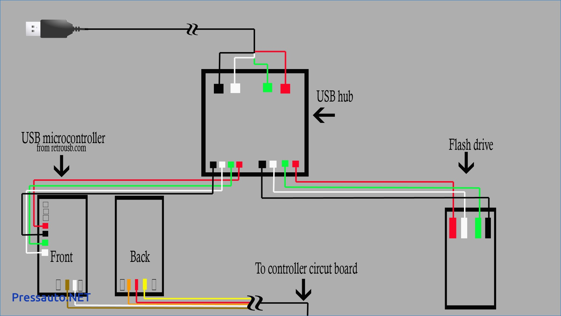 Ipod Usb Data Cable To Hdmi Wiring Diagram | Wiring Diagram - Wiring Diagram For Usb Cable To Ipod