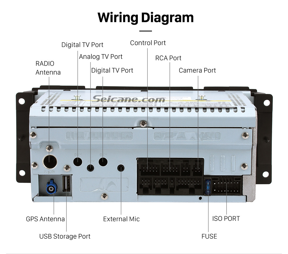 Jeep Grand Cherokee Radio And Pinouts Wiring Diagram Automotive - Car Cd Player With Aux And Usb Wiring Diagram