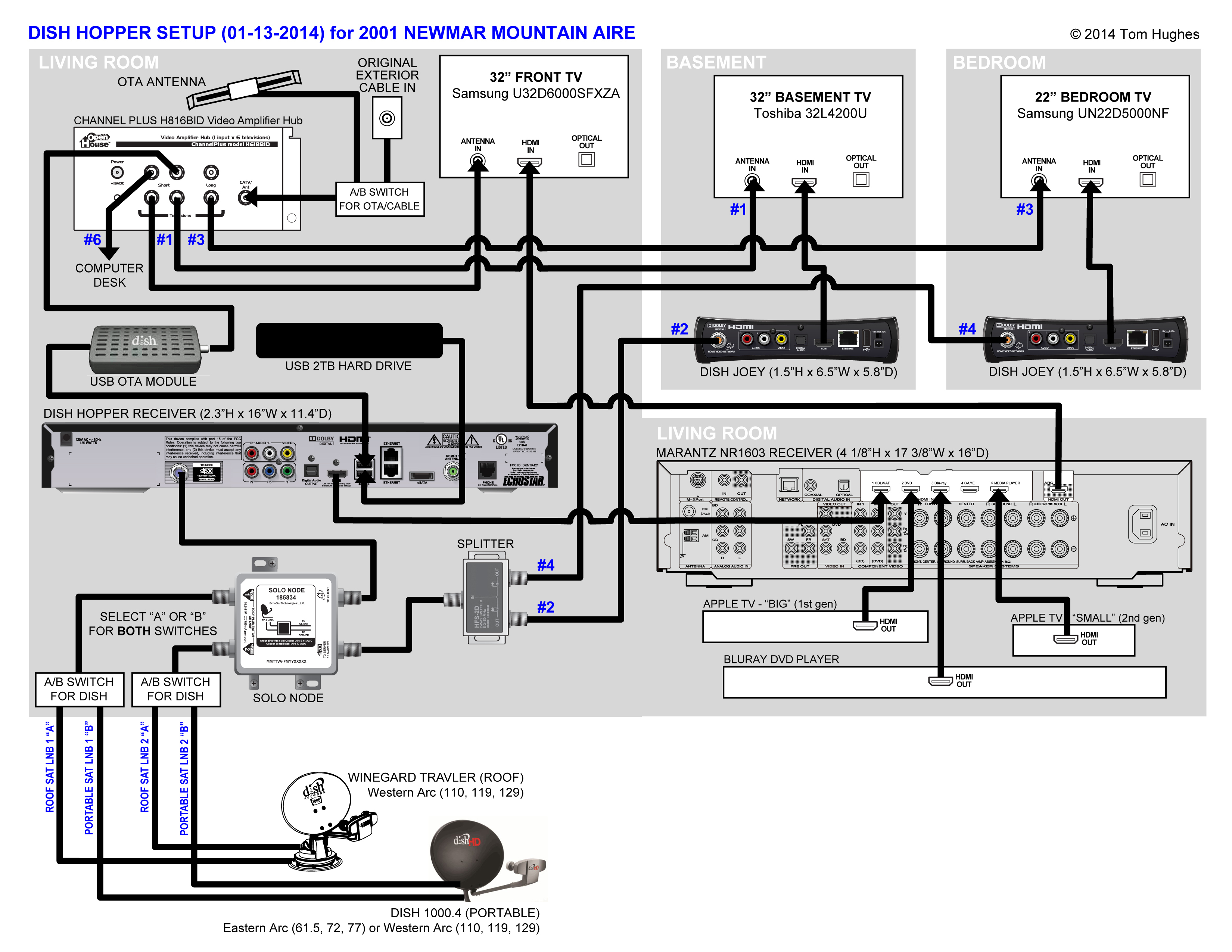 King Dome Wiring Diagram Kinect Sensor Madp New Setup Hopper System - Microsoft Usb Receiver Wiring Diagram