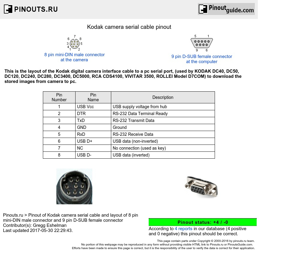 Kodak Camera Serial Cable Pinout Diagram @ Pinouts.ru - Usb To Serial Port Wiring Diagram