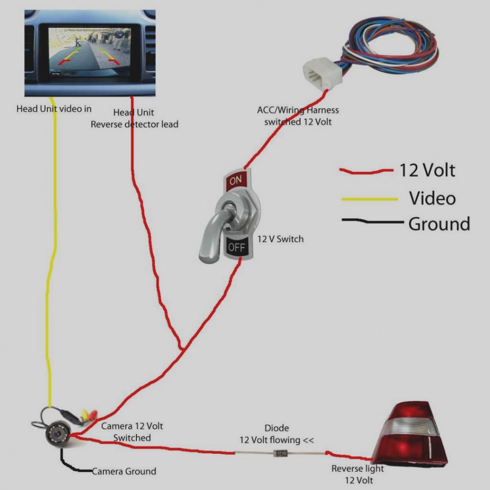 Magellan Backup Camera Wiring Diagram | Wiring Diagram - Magellan Gps Usb Wiring Diagram