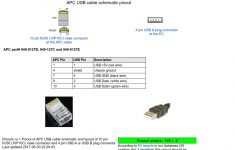 Male Usb Wiring Diagram – Great Installation Of Wiring Diagram • – Usb B To Female Usb Wiring Diagram