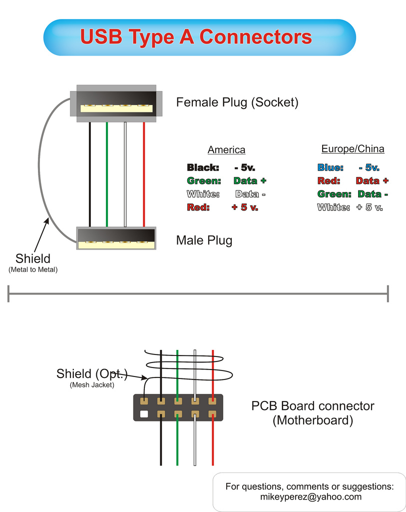 Usb Male To Femaile Wiring Diagram