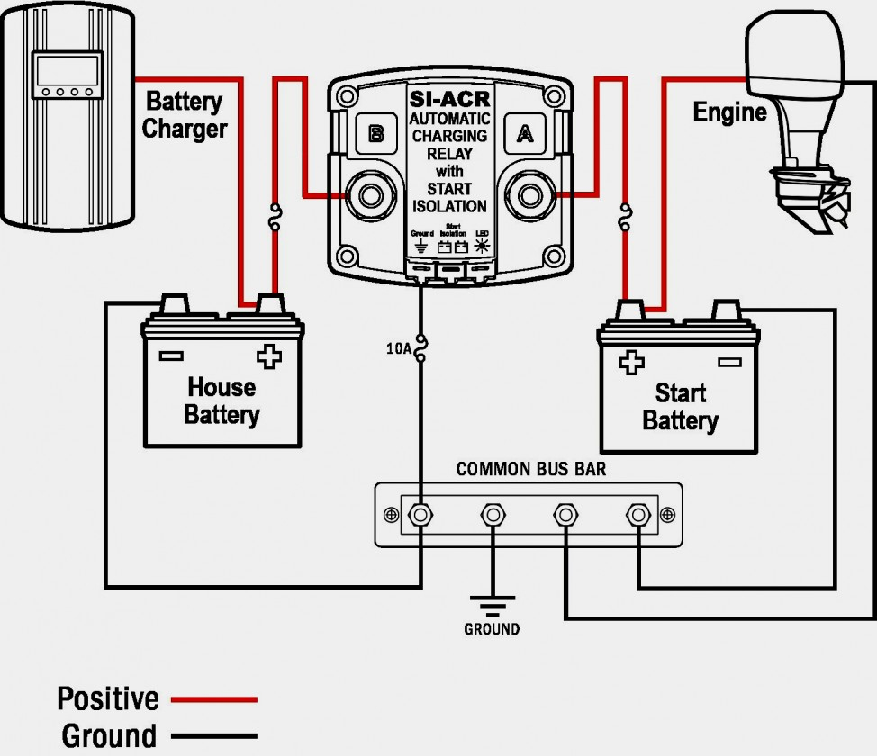 Incredible Cllena Dual Usb Socket Charger Wiring Diagram Usb Wiring Diagram Wiring 101 Capemaxxcnl