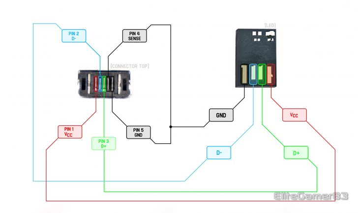 Wiring Diagram Usb Cable To Dc